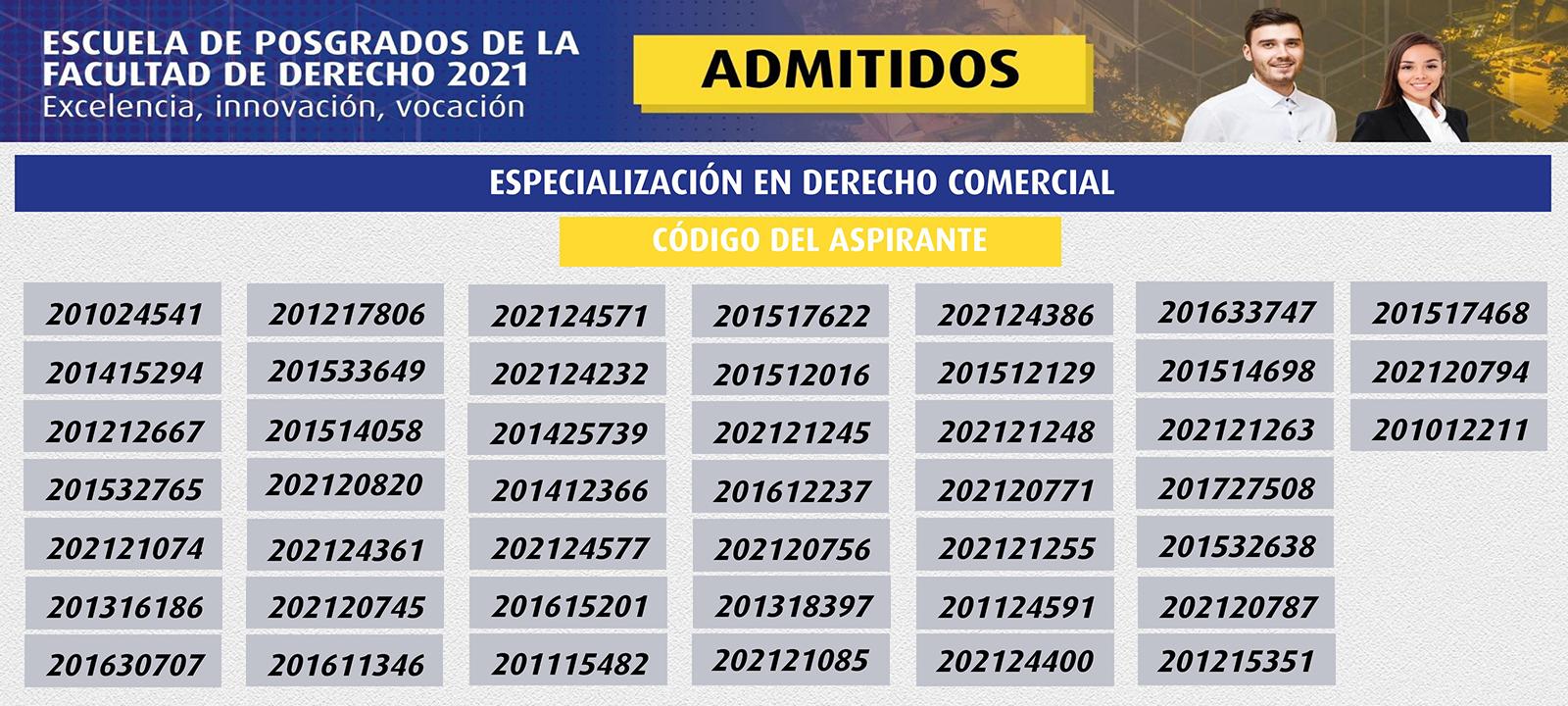 Admitidos 2021 | Especialización en Derecho Comercial | Uniandes