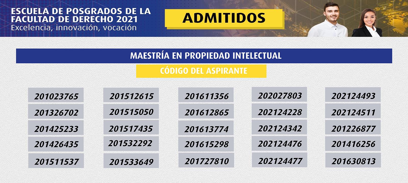 Admitidos 2021 | Maestría en Propiedad Intelectual | Uniandes