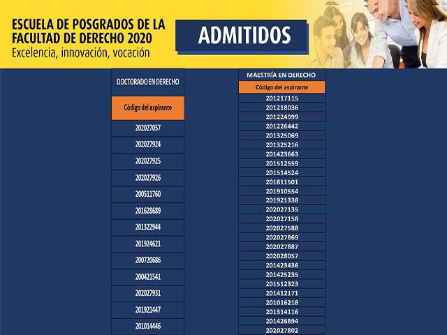 Admitidos Escuela de Posgrados Derecho 2020-20