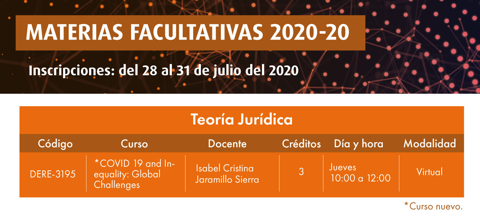 Facultativa 2020-20: COVID 19 and Inequality: Global Challenges